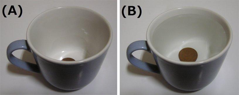 茶碗の底のコインが浮き上がって見えるのはなぜ