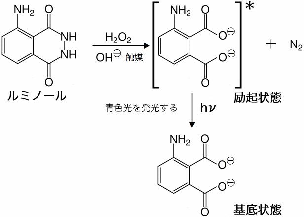 ルミノール反応の反応式