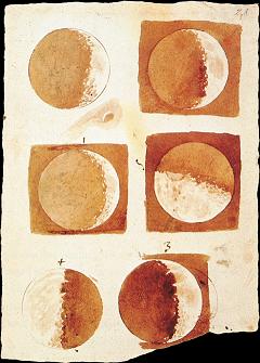 ガリレオの月の満ち欠けの観察図