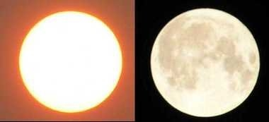 太陽と月の見かけの大きさの比較