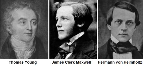 ヤング、マクスウェル、ヘルムホルツ
