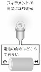 081201_img1_org_2
