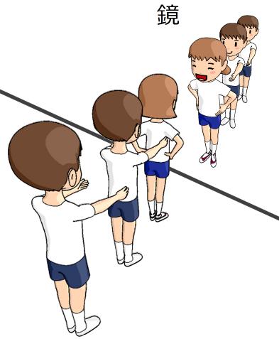 鏡は前後を逆さまに映す