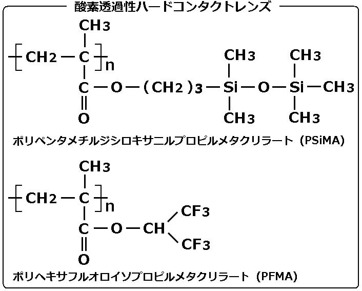 酸素透過性ハードコンタクトレンズの材料