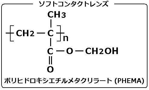 ソフトコンタクトレンズの材料・ポリヒドロキシエチルメタクリラート(PHEMA)