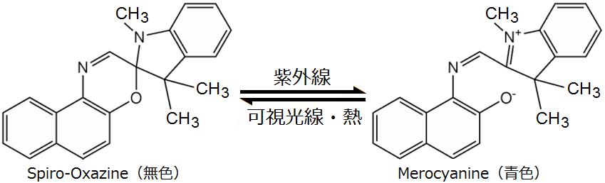 スピロオキサジンの光化学反応