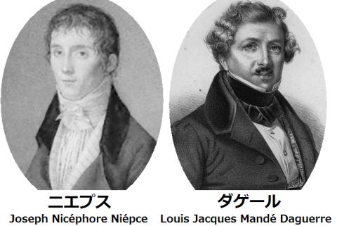 ジョゼフ・ニセフォール・ニエプスとルイ・ジャック・マンデ・ダゲール